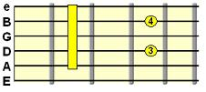 A form dominant 7th barre chord