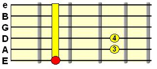 E minor barre chord - index finger barre, 3rd finger on A string, 4th finger on D string