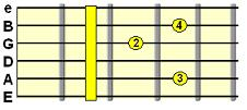 Added 6th chord (e.g. D7add6)