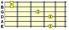 13th chord (e.g. D13)