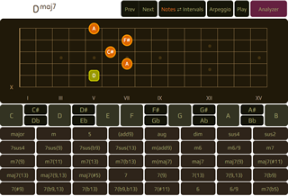 Oolimo guitar chord finder