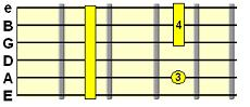 Suspended 13th chord (e.g. Dsus13)