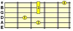 13th chord (e.g. E13)