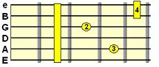 Sharp 9th chord (e.g. D7#9)