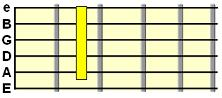 D9sus4 V chord