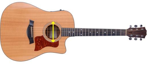 strumming path over acoustic guitar sound hole