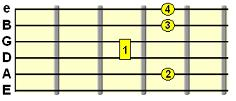Added 6th/9th chord (e.g. Eadd6/9)