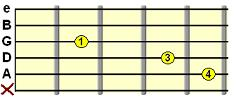 cut down C major chord form