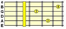 Dominant 7th chord (e.g. D7)