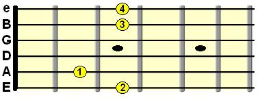 open G major variation