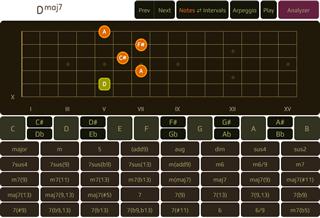 Oolimo guitar chord finder