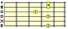 Suspended 2nd chord (e.g. D7sus2)