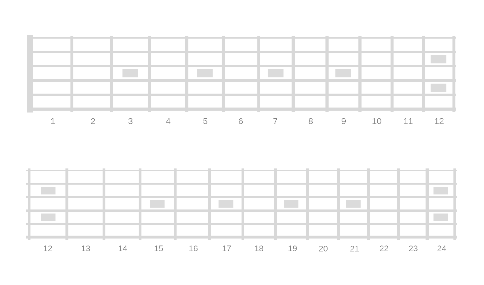 image relating to Printable Guitar Fretboard referred to as Printable Blank Fretboard Diagrams - Immediately and Remaining Passed