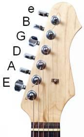Guitar Tuning For Beginners - Tuning Guitar Basics