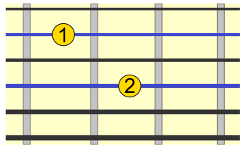Learn of to play bass guitar