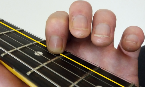 finger rolling on 2nd string