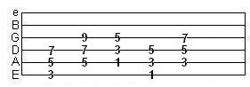 tab exercise using 9th power chords