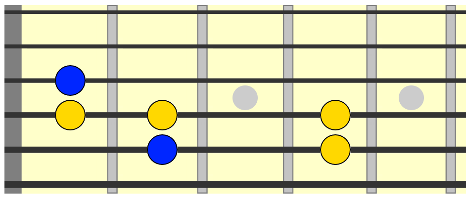 Best method to learn play bass guitar