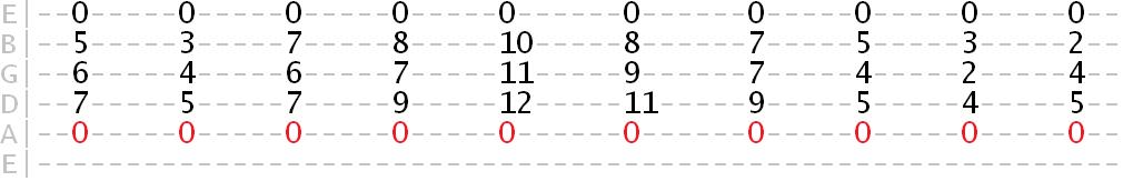 A Mixolydian harmony tab