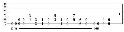 palm muted chord changes