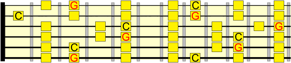 C lydian and G major