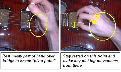 photo showing pick hand rested on guitar bridge for support