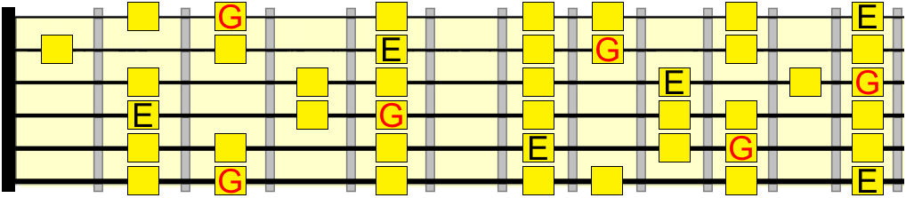 E natural minor and G major