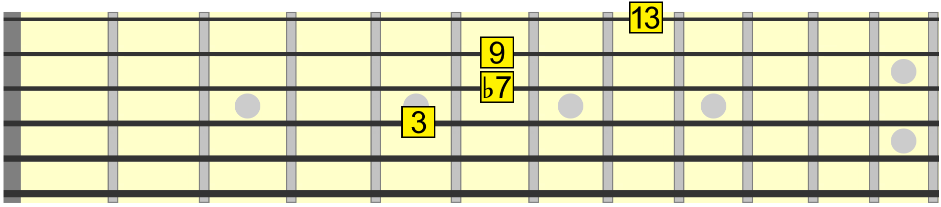 Learn chord voicings guitar parts