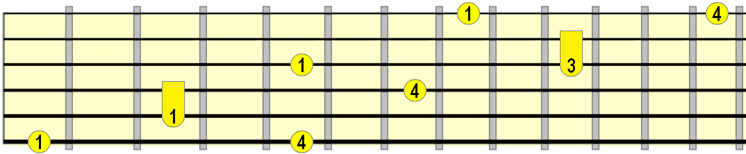 major arpeggio pattern connections with fingering labels
