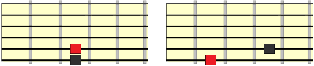 mixolydian root connection with major scale