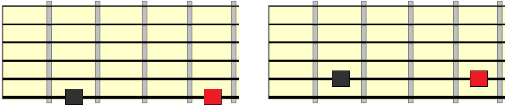 natural minor scale root connection to major scale