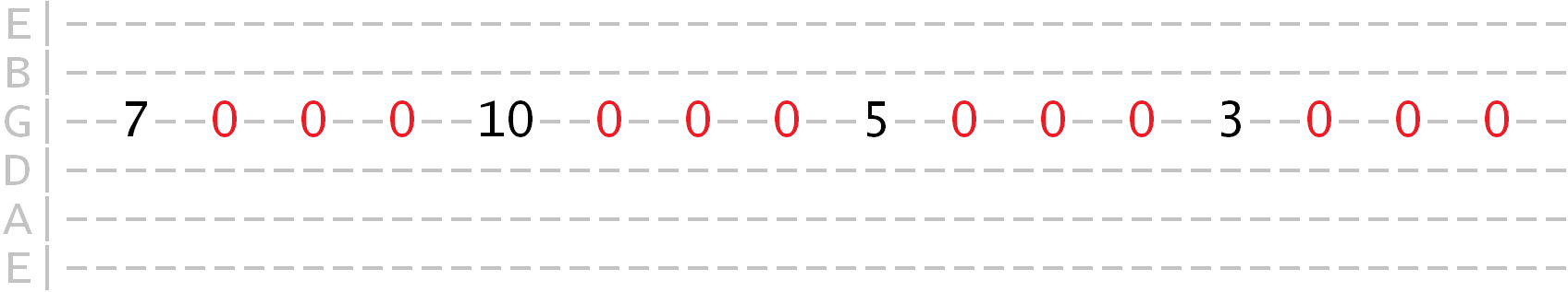 G minor pentatonic pedal point tab