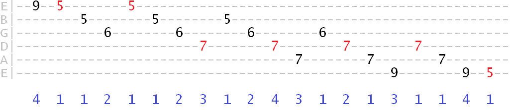 prolonged skipped major arpeggio descending sequence