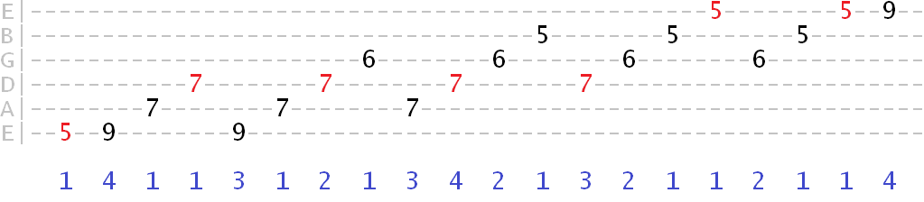 prolonged skipped major arpeggio sequence