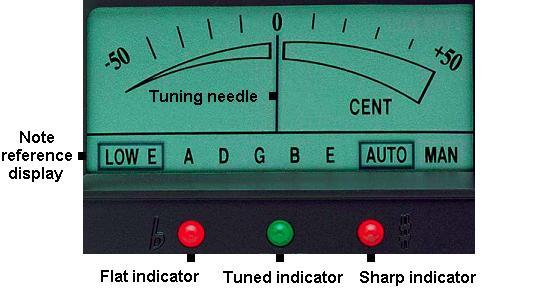 guitar tuner LCD screen - Qwik Tune QT-1
