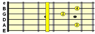 Added 6th chord on the E String