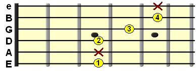 Added 6th shell chord on the E String