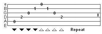 guitar picking technique