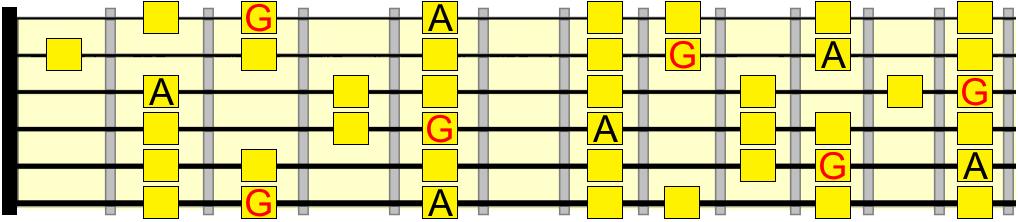 A dorian and G major