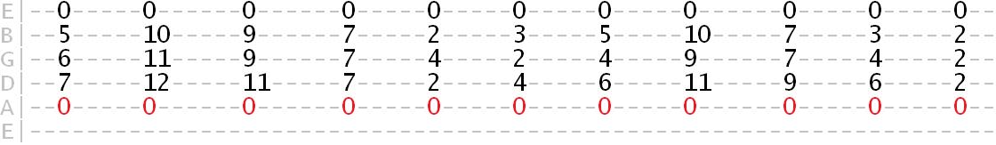 A Ionian harmony tab