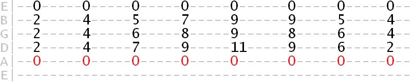 A Lydian harmony tab
