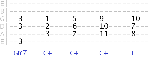 Trick to learn guitar chords
