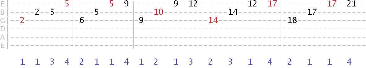 fret jump arpeggio exercises using top 3 strings