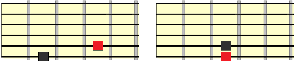 lydian root connection to major scale