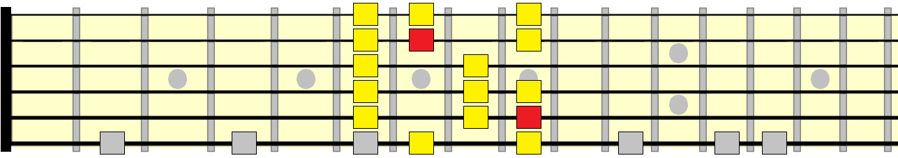 major scale 4th position pattern
