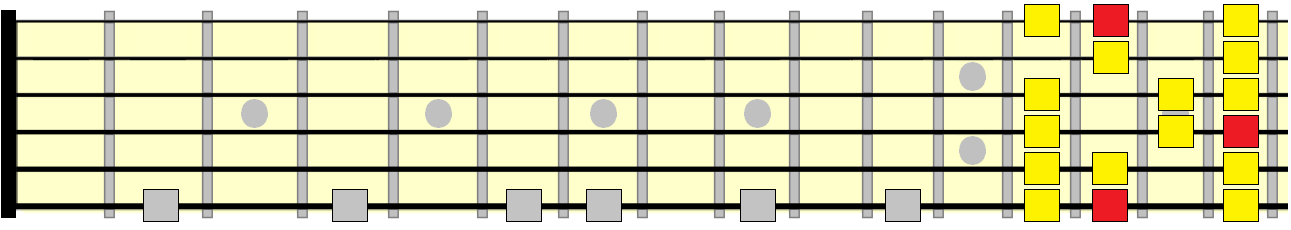 major scale 7th position pattern