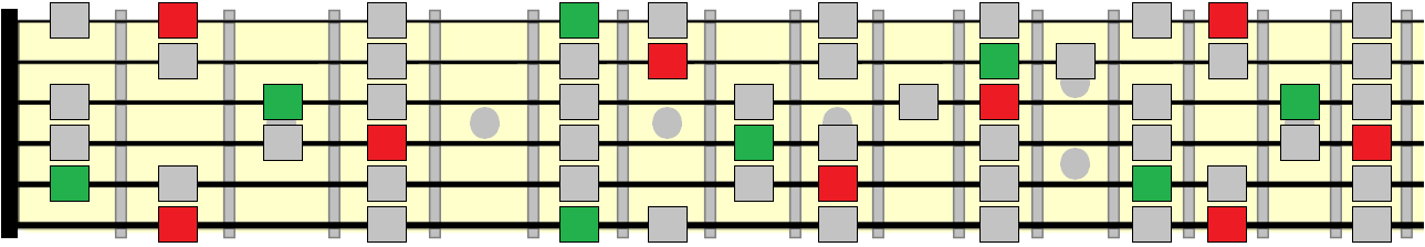 major scale with root and 3rd highlighted
