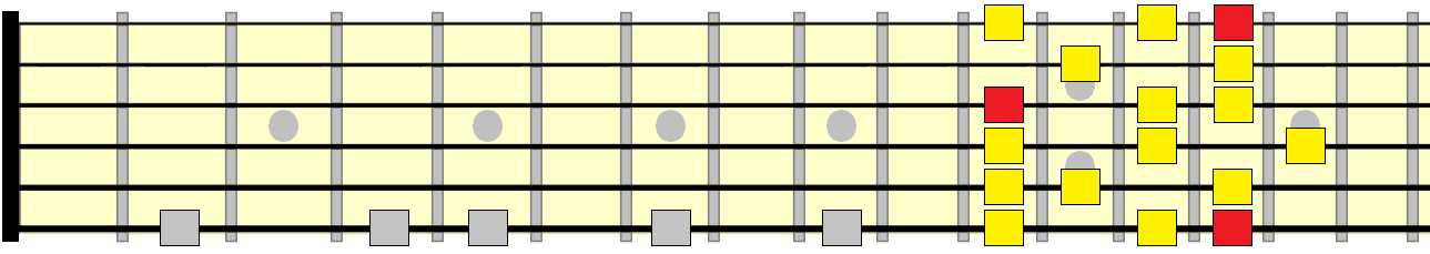 melodic minor 6th position pattern