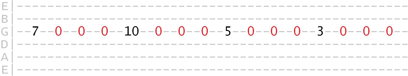 G minor pentatonic pedal point tab