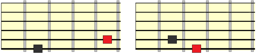phrygian root connection to major scale